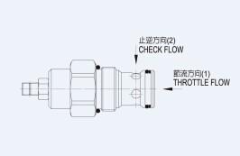 久冈节流阀_TP-CVCF-08-05-L_引导式止逆节流阀