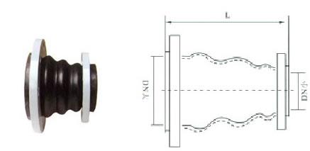 辽阳JGD-D型橡胶剪切隔震器异径橡胶接头的8个特点阿里巴巴十大管道供应商华荣供水!