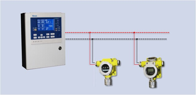 RBK-6000-ZL60氨气控制器,暗器浓度报警器