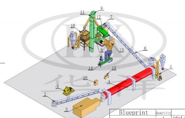 黑龙江生物锅炉燃料设备,吉林生物锅炉燃料设备