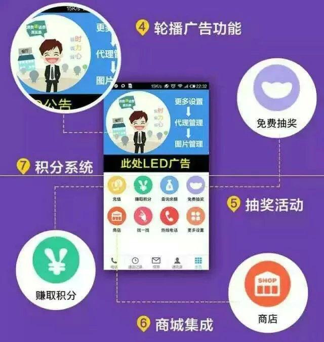 优米通网络电话加盟 移动通讯投资金额 1万元以下