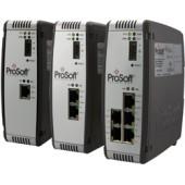 PROSOFT模块 通讯模块RLX2-IFH24E-A