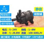 中科微型散热油泵扬程8米、流量550L/H、无刷直流、汽车泵