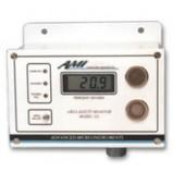 AMI氧分析仪